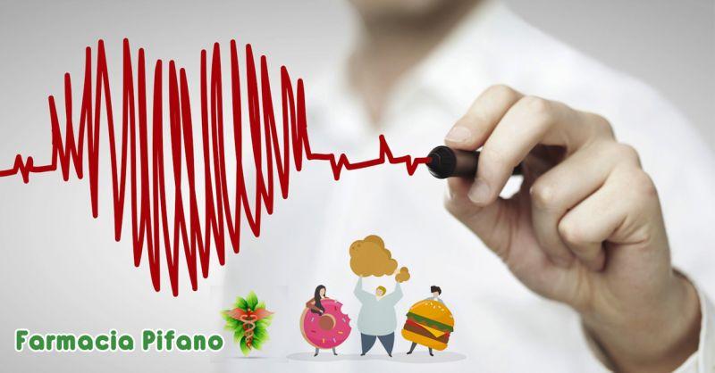 FARMACIA PIFANO DRBRUNO Offerta servizio misurazione colesterolo Salerno